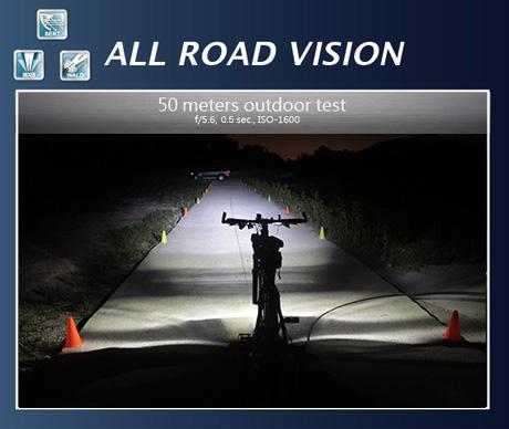 X4E Electric Bike Light